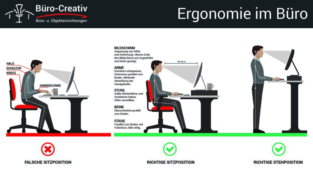 Richtig sitzen am Arbeitsplatz und im Büro